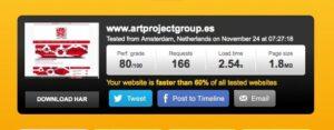 Nuevo test de velocidad de Art Project Group