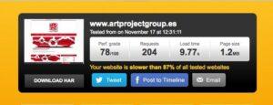 Test de velocidad de Art Project Group